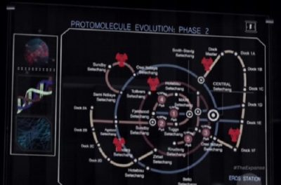 The Expanse S1x09 Proto-molecule phase two